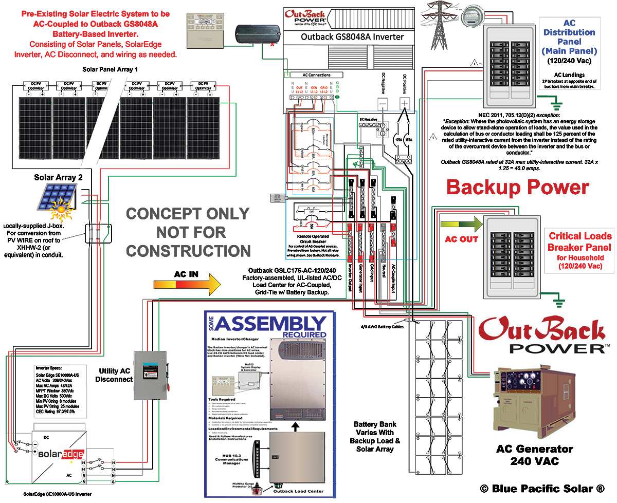 outback radian ac coupled outback ac coupled radian kit off grid, grid interactive, backup  at aneh.co