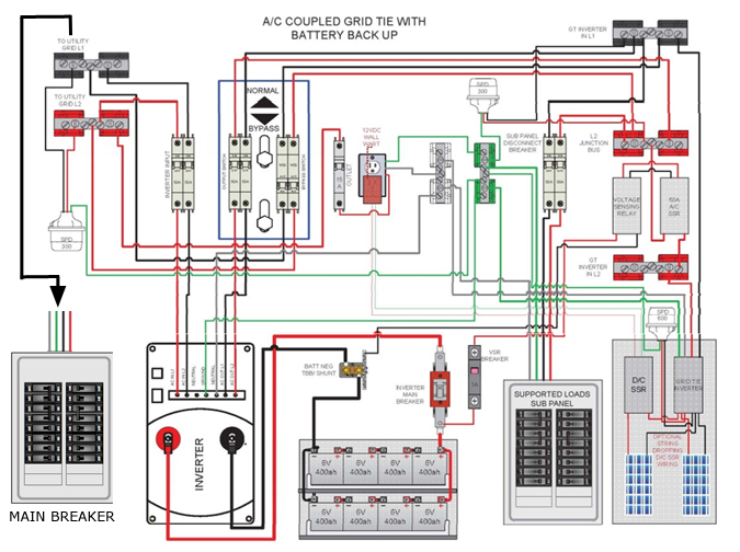 3600w ac coupled off grid wiring diagram diagram wiring diagrams for diy car repairs off grid solar wiring diagram at bayanpartner.co