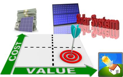 solar cost benefit