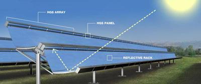 solar military test
