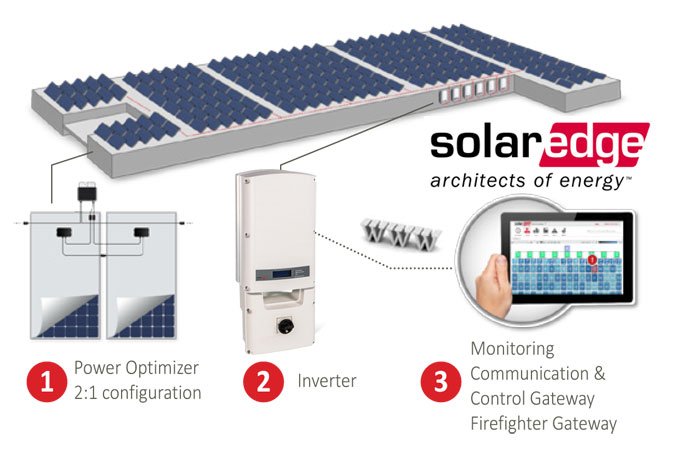 solaredge commercial solar 273 7 kw qcells systeman error occurred
