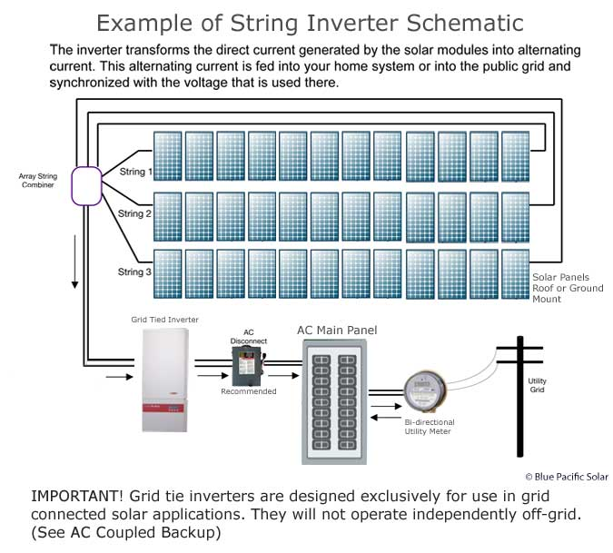 Apollo Solar Tsw Inverter Training in addition Simple 100w Inverter moreover No Batteries Required together with Introduction Solar Photovoltaic Electric Power also Grid Tie Inverter Wiring Diagram. on grid tie solar wiring diagram