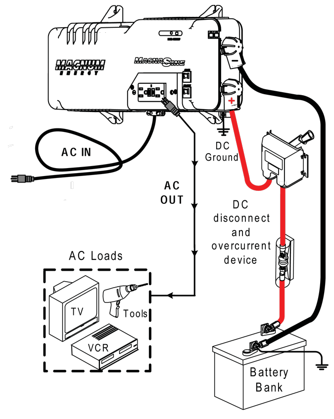 rv inverter wiring diagram manual