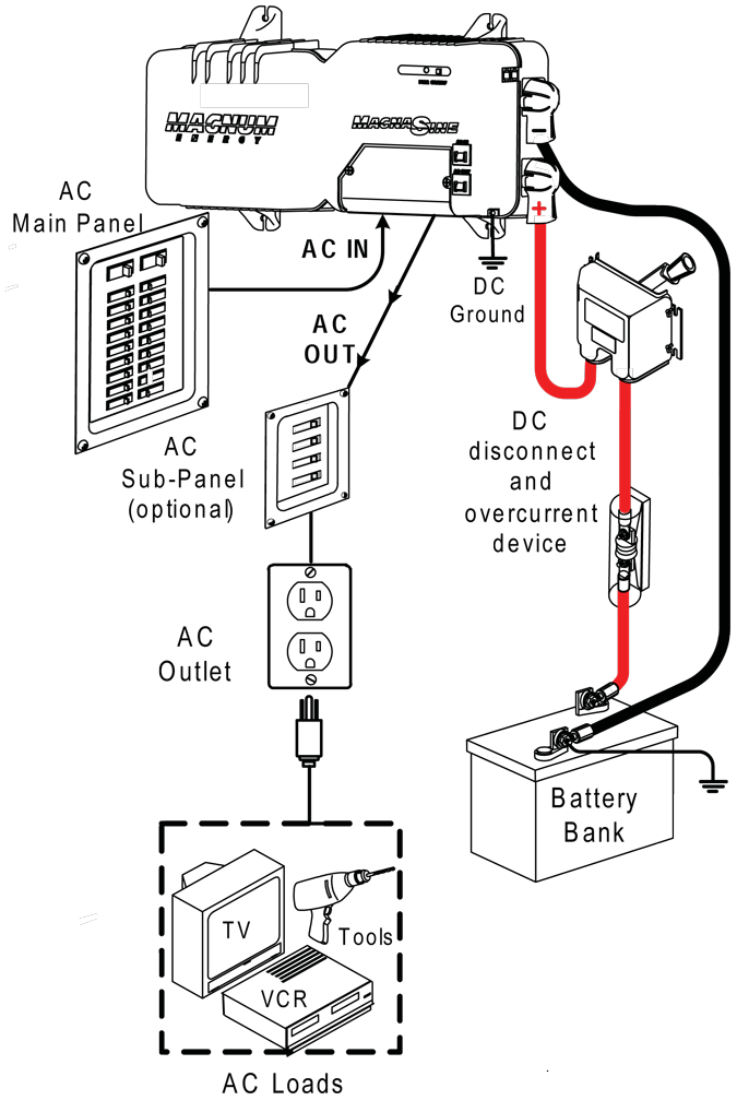 magnum mms series installation magnum mms1012 inverter charger rv converter charger wiring diagram at mifinder.co
