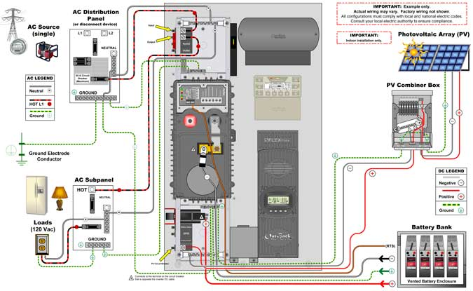 outback solar off grid wiring diagrams trusted wiring diagram \u2022 outback solar kits outback 2700w off grid solar kit fp1 vfxr3524a rh bluepacificsolar com solar cell wiring diagram solar panel wiring diagram