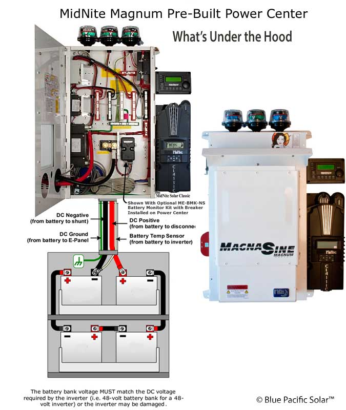 magnum mspae kit magnum 3240w off grid solar kit mnems4448paecl150 magnum ags wiring diagram at edmiracle.co