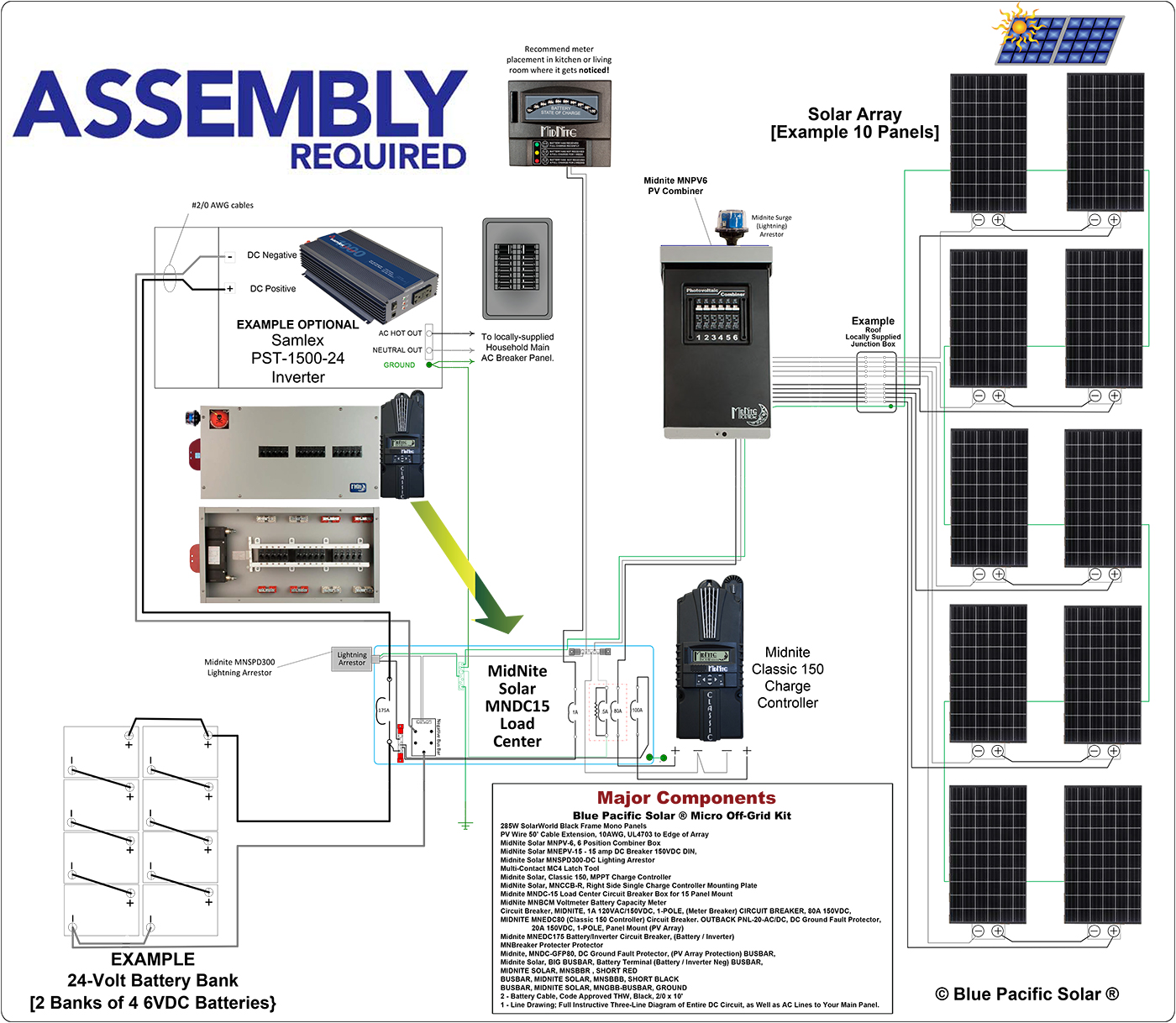 Midnite Mndc Assembly on solar panel micro inverter wiring diagram