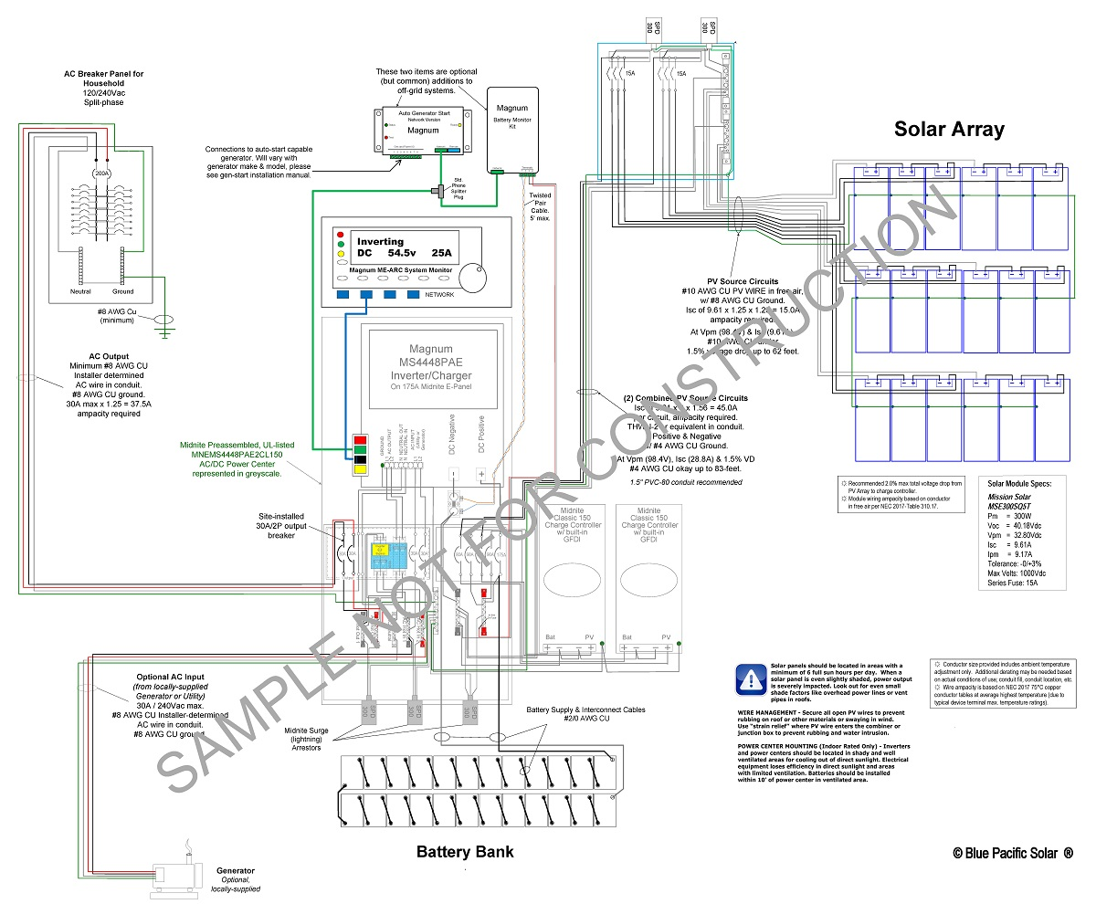 Seriesparallel Combined Battery Bank Wiring Diagram Off Grid Based Tie Solar Kits Sample Midnite Magnum Line Drawing Product Details Planning Design Installation Tips Video Size