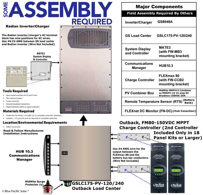 radian assembly required outback 6000w gs8048a radian kit wiring diagram for outback radian at nearapp.co