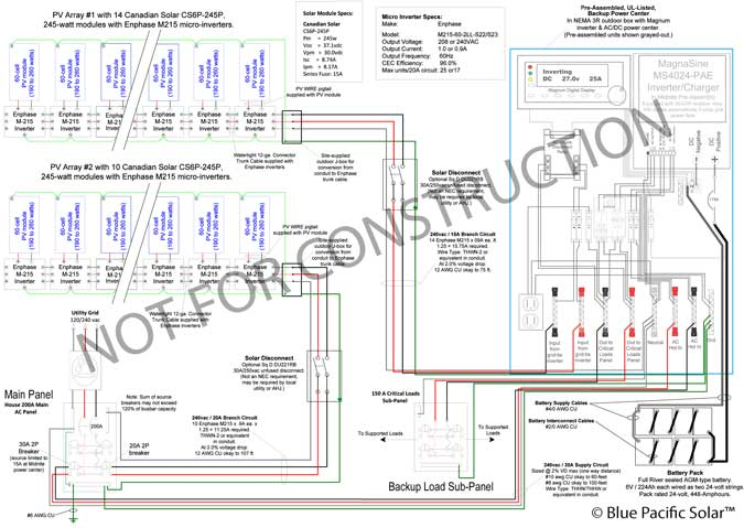 3600w ac coupled home battery backup on grid ac coupled home power kit home inverter wiring schematic at soozxer.org