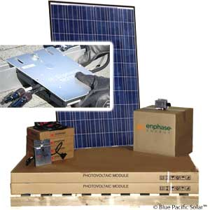 enphase canadian solar