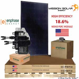 15.5 kW MicroInverter Solar Panel Kit  Enphase
