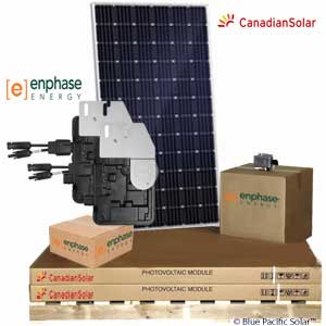 Enphase Iq6plus Microinverter 6 2kw Canadian Solar Energy Kit