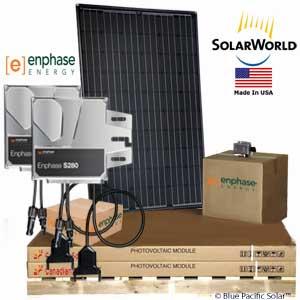 enphase SolarWorld Solar