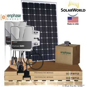 enphase SolarWorld Solar