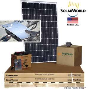 enphase solarworld