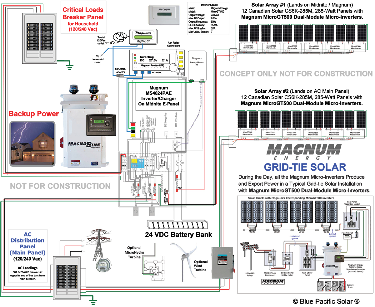 DIAGRAM] 500w Solar Inverter Grid Tie Wiring Diagram FULL Version HD  Quality Wiring Diagram - DIAGRAMAX.GSXBOOKING.ITdiagramax.gsxbooking.it