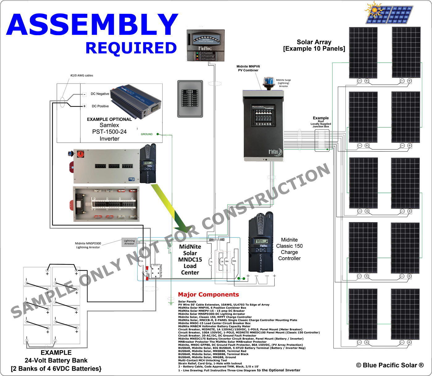 midnite solar off grid 3 6 kw micro kit cabin tiny house. Black Bedroom Furniture Sets. Home Design Ideas