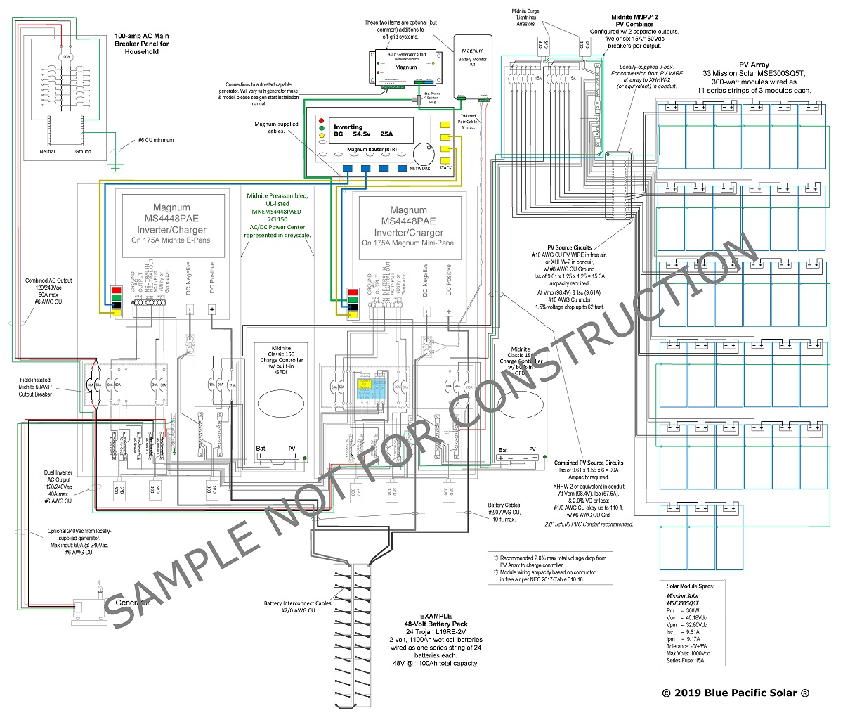 Solarworld Combiner Box Wiring Diagram Trusted Diagrams Grid Tie Midnite Solar E Panel 9 4 Kw 285w Kit Off Backup On Inverter