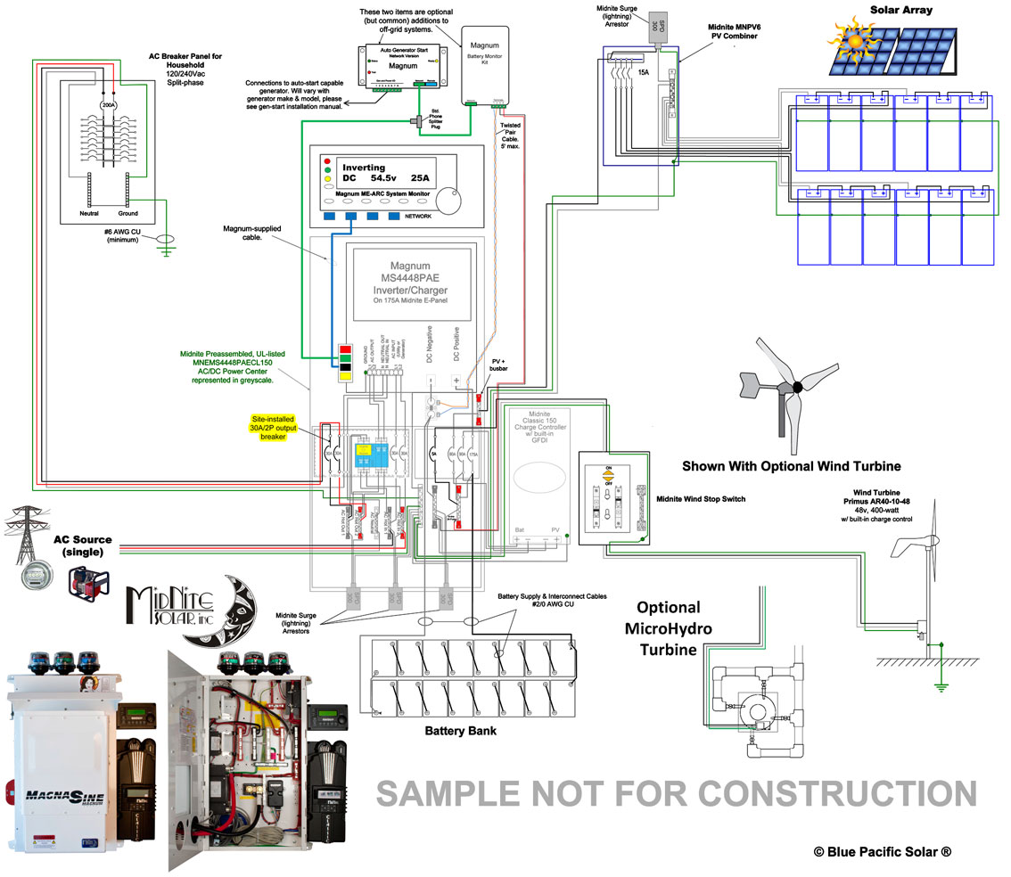 midnite solar e panel kit schematic midnite solar e panel 1680w mnems4448paecl150 kit off grid backup  at reclaimingppi.co