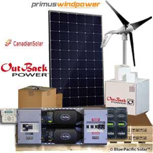 Primus Windpower