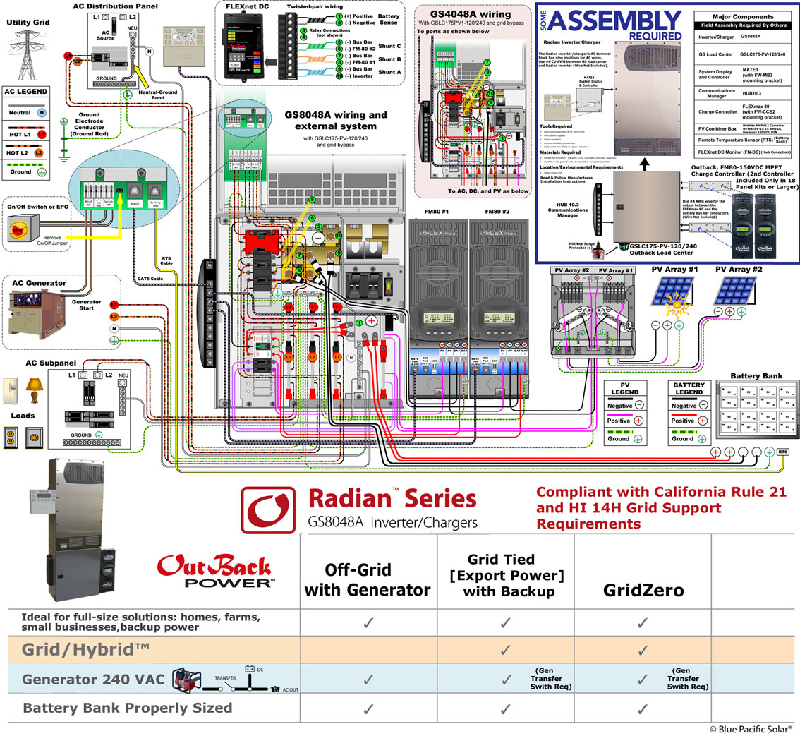 outback radian wire schematic outback radian 8400w kit solar off grid, grid interactive, backup  at aneh.co