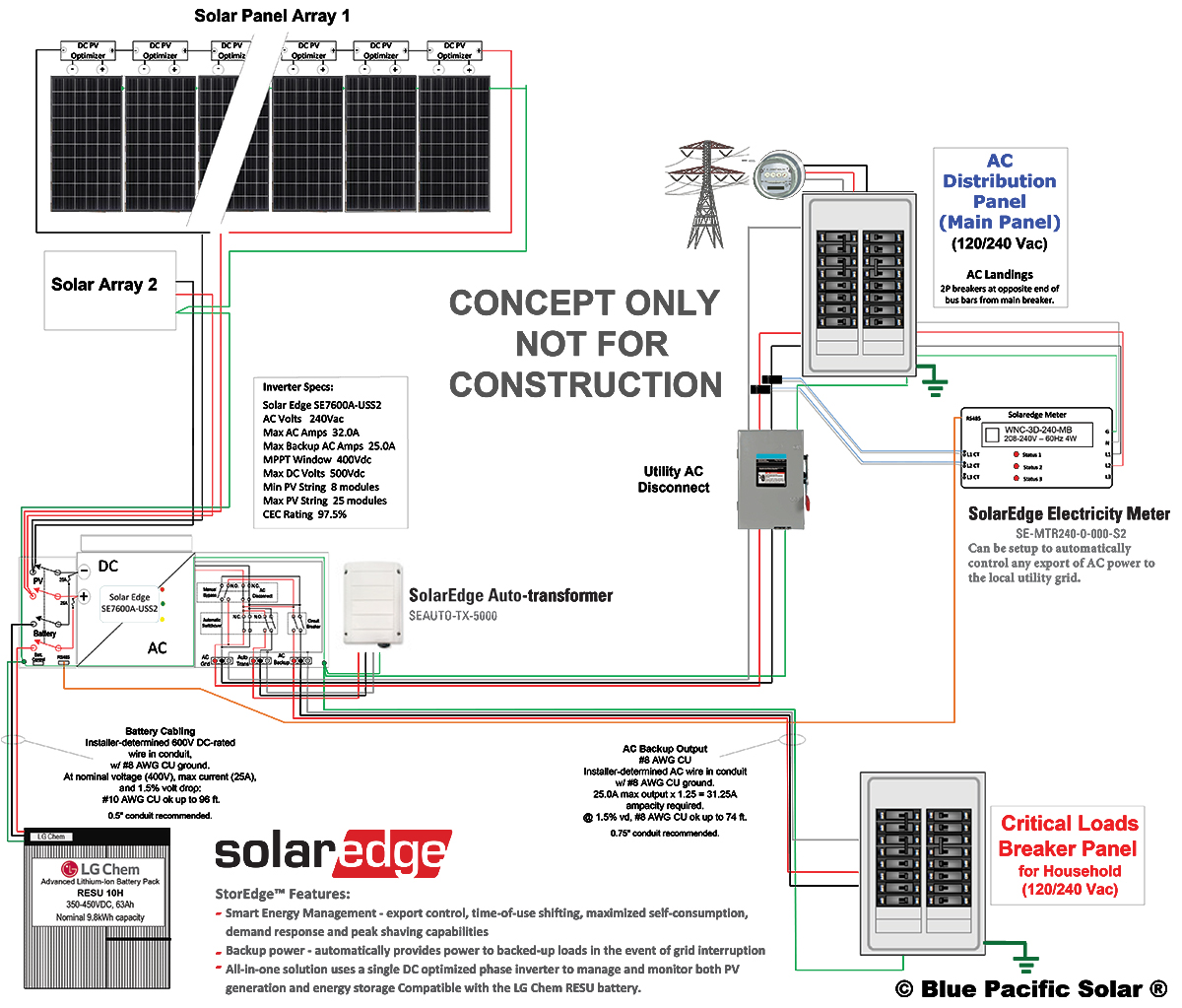 Modbus Wiring Diagram Solar Inverters Worksheet And For Power System Solaredge Storedge 14 4 Kw Kit 300w Solarworld Panels Backup Rh Bluepacificsolar Com Grid Tie Panel Inverter Circuit