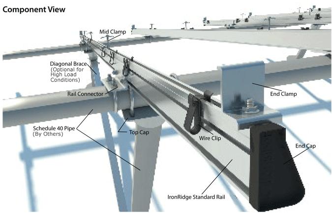solar panel racks