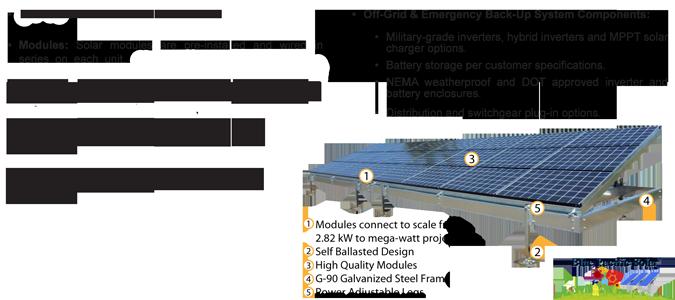 mounting solar rack
