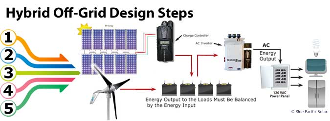 Solar Panel Wiring Diagram Diode