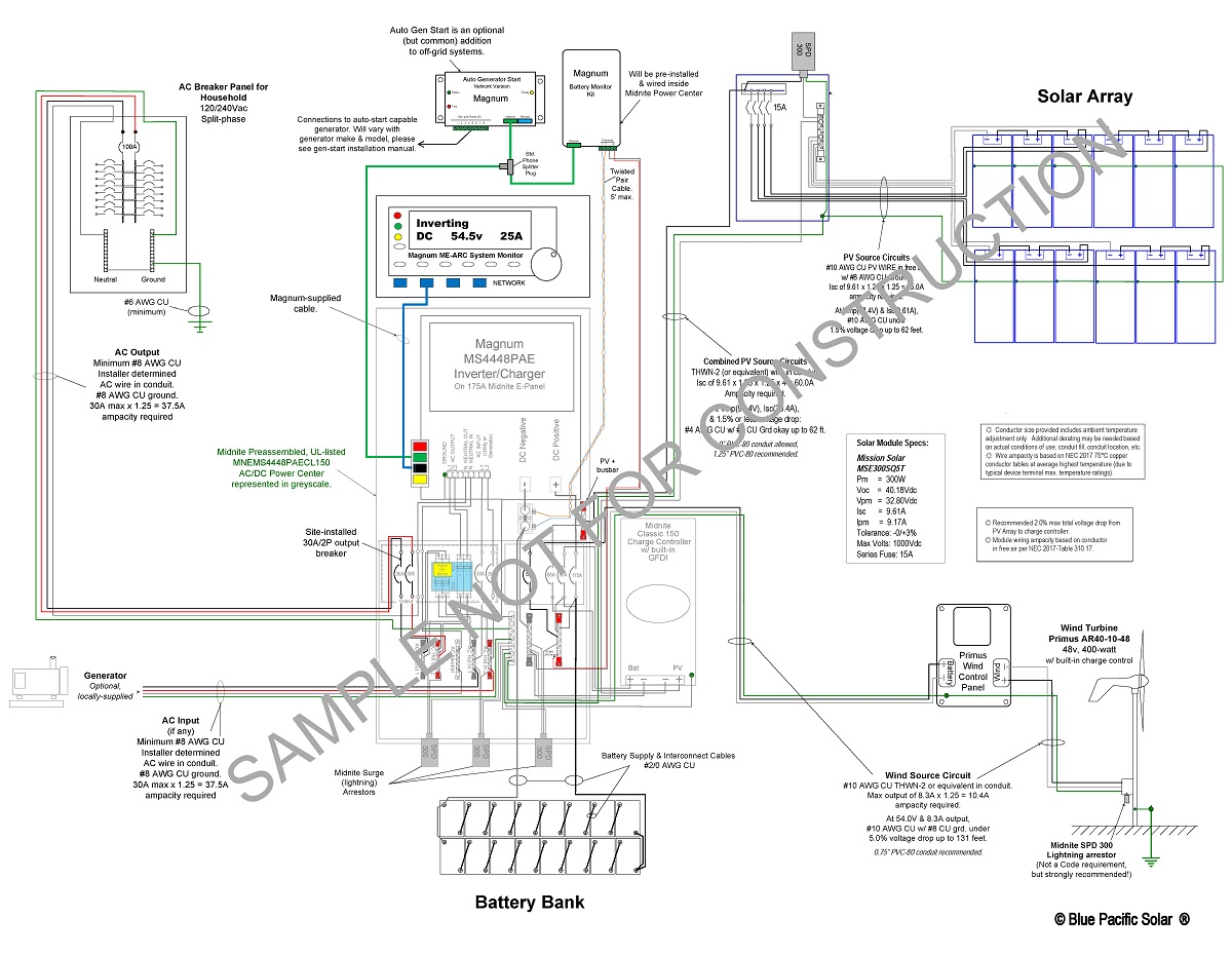 off grid wind generator wiring diagram