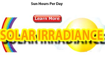 lowest peak sunhours